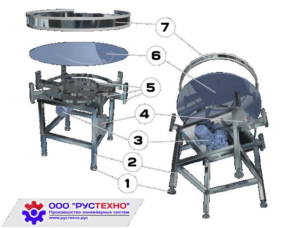 Конструкция накопительного стола