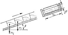 Наклонный участок скребкового конвейера