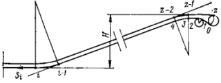 К расчету по точкам 1 - 4, z