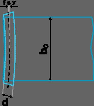 диаметр отклонения