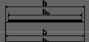 шкиф и ширина ролика