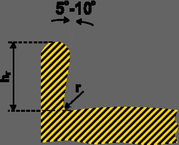 исполнение поверхности