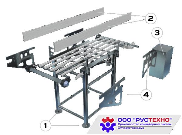 Конструкция пищевого конвейера