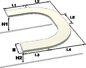 параметры конвейера